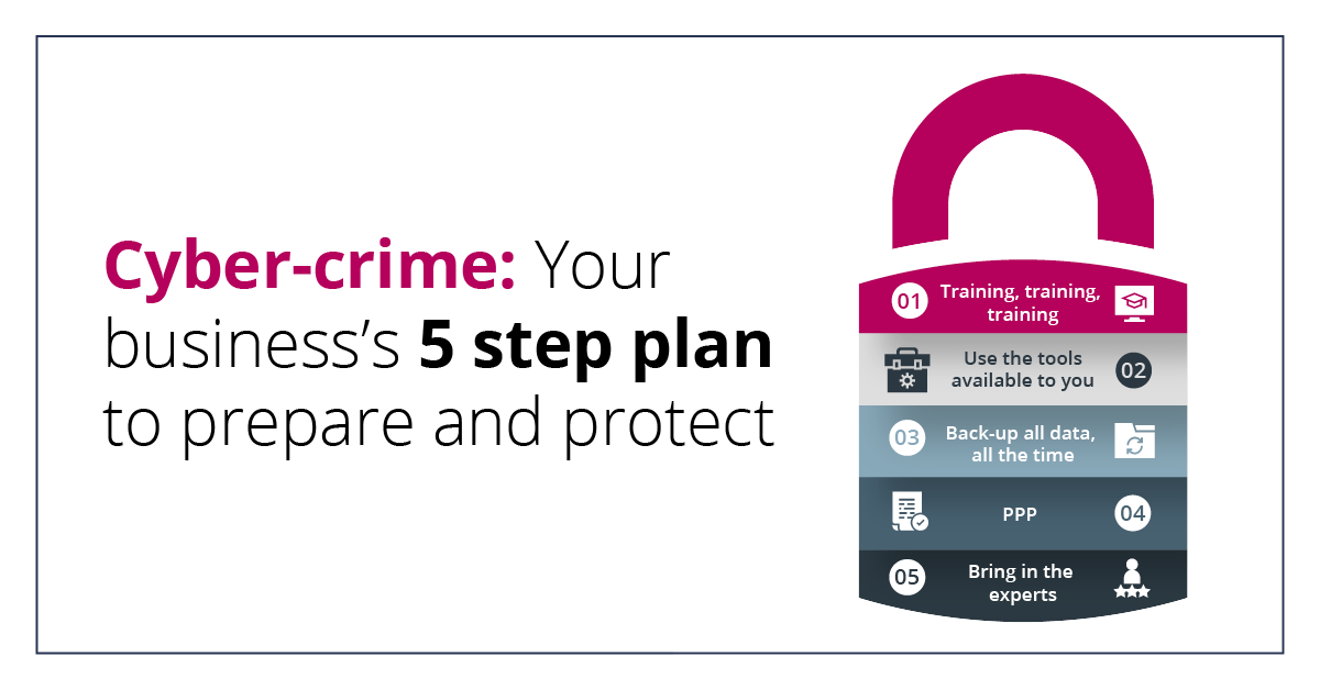 Cyber-crime:  Your business's 5 step plan to prepare and protect